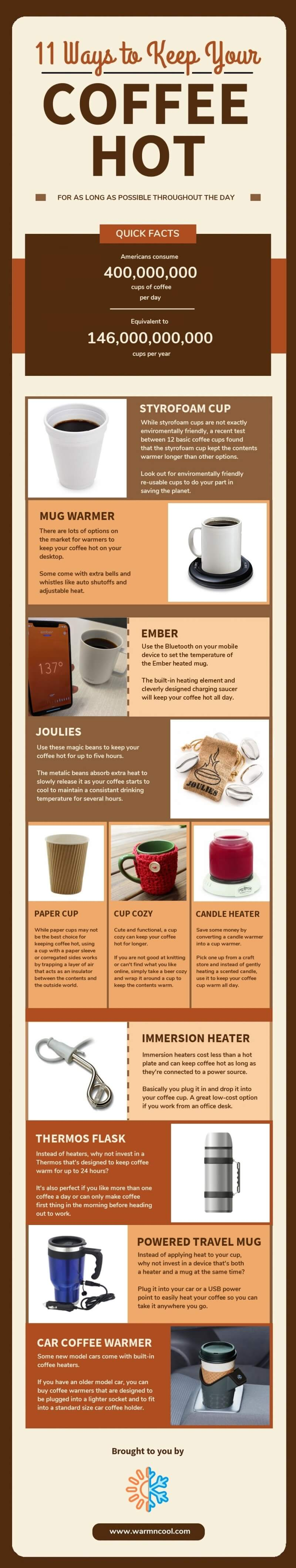 coffee infographic 800 2 - 11 Creative Ways To Keep Your Coffee Hot For As Long As Possible